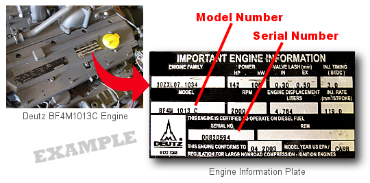 Deutz Diesel Engine information plate